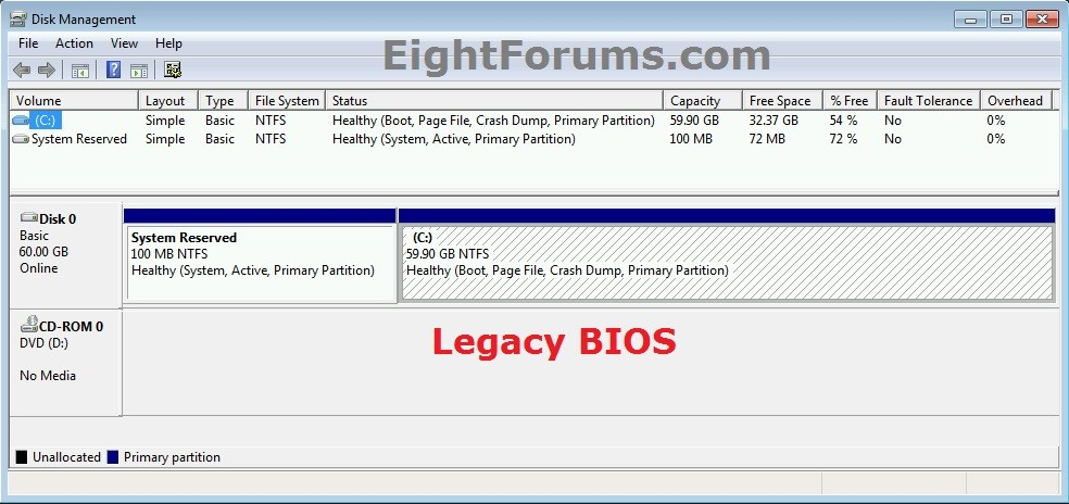 BIOS Mode - See if Windows Boot in UEFI or Legacy Mode