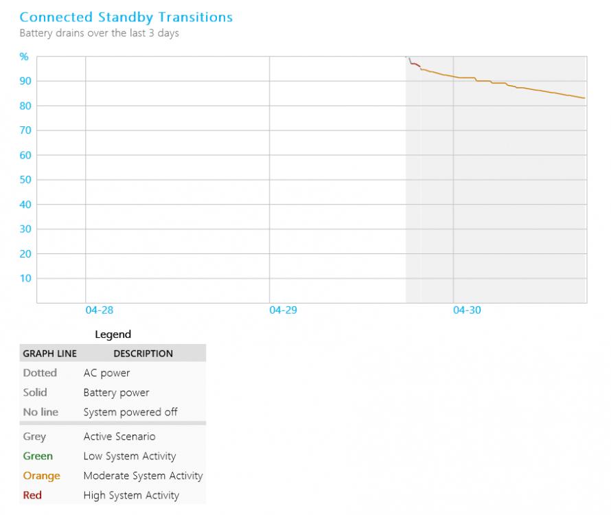 Battery_drain_chart.png