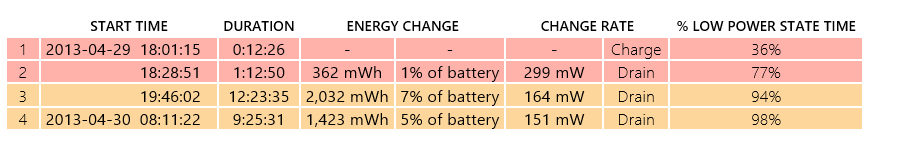 Connected_standby_session_summary_table.png