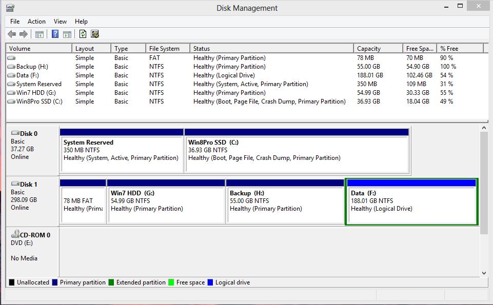 Win8Pro Disk Management nov12.PNG